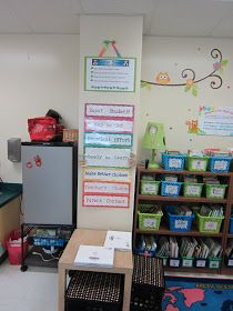 Sunny Days in Second Grade: Classroom Tour 2012