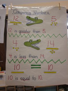 """chart I made for comparing numbers with """"Number Eating Alligator"""" song (on YouTube)"""