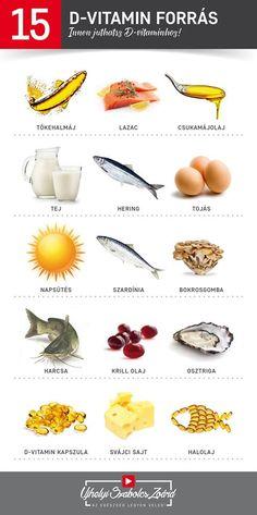 💖 VIGYÉL BE ELEGENDŐT A D-VITAMINBÓL RENDSZERESEN!  A D-vitamin korántsem csak a csontok egészségéhez szükséges, mivel szinte minden életfunkcióban szerepet játszik. A kalcium és a foszfát mennyiségének szabályzásával védi a csontok és a fogak egészségét. Immunrendszerünket is alapvetően támogatja, így segít a betegségek megelőzésében.  Számos kutatás igazolja, hogy roppant fontos szerepet tölt be a daganatos betegségek megelőzésében. Health 2020, Vitamin D, Jaba, Doterra, How To Lose Weight Fast, Herbalism, Healthy Lifestyle, The Cure, Health Fitness