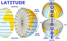 Latitude and Longitude are at the core of map reading, and here is a basic explanation, and an easy way to remember which is which.