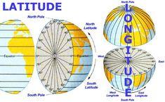 Basic Map Reading (Latitude – Longitude)