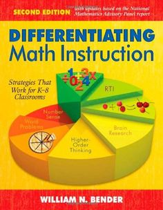 Differentiating Math Instruction: Strategies That Work for K-8 Classrooms/