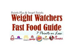 A Weight Watcher Fast Food Guide with menu items that are 7 points or less. Restaurants include Chick-fil-A, Wendy's, McDonald's, Panera & more.