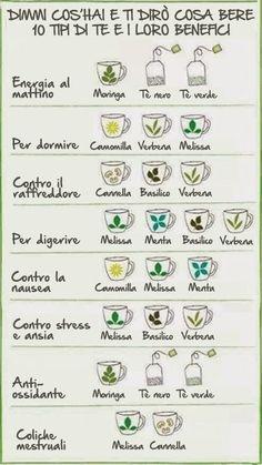 Il tè è una delle bevande più popolari del mondo. Esistono tantissime varietà e tipi [Leggi Tutto...]:
