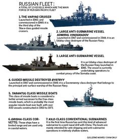 Russian Navy Fleet