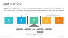 Sipoc Diagrams Powerpoint Template Slidesalad In 2020 Powerpoint Templates Powerpoint Templates