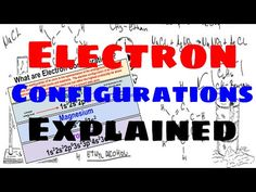 Electron configuration periodic table chemistry and activities in this we will learn how to write electron configurations and learn about the different blocks on the periodic table of elements fandeluxe Choice Image