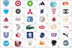 Branded: The Proper Use of Your Logo in Branding Ads - SignSpan Best Logo Design, Ad Design, Family Logo, Nike Symbol, Logo Branding, Logos, Logo Creation, Media Logo, Digital Signage