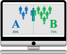 Checklist For You Before You Start With A/B Testing #cms #wordpress #webdevelopment