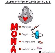 chest pain mnemonic | Treatment of MI - Nursing school flash card