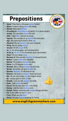 English Learning Spoken, Learning English For Kids, Teaching English Grammar, English Writing Skills, Spanish Language Learning, English Lessons, English Grammar Rules, Grammar Lessons, English Verbs