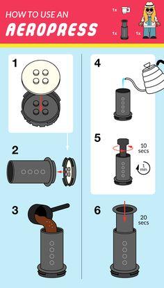 aeropress coffee brewing guide