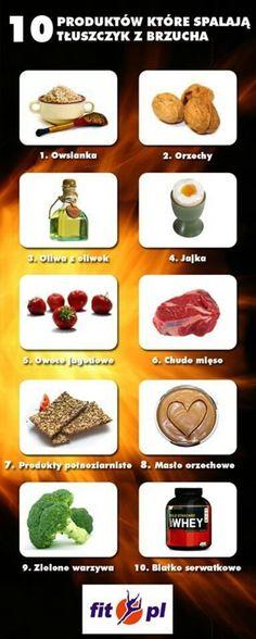 10 PRODUKTÓW KTÓRE SPALAJĄ TŁUSZCZYK Z BRZUCHA dieta - kobiece inspiracje