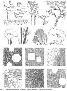 архитектурная графика: 16 тыс изображений найдено в Яндекс.Картинках Landscape Architecture Drawing, Architecture Sketchbook, Landscape Sketch, Landscape Drawings, Landscape Bricks, Plant Sketches, Tree Sketches, Drawing Sketches, Art Drawings