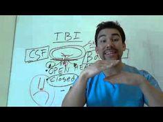 ▶ Traumatic Brain Injuries (Closed head injury MOST DANGEROUS) - YouTube