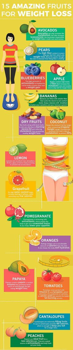 Best fat-burning foods. 15 amazing fruits for weight loss