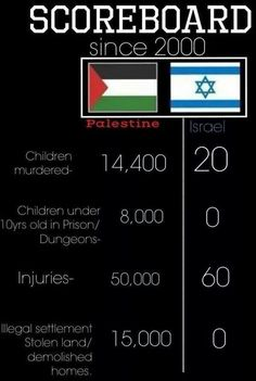 ain't that the truth there, Israel has for more crimes committed against the Palestinians, don't act like its a fair fight, we all know it's not.