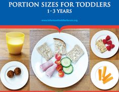 Portion Sizes for Toddlers 1-3 Years... Because nutrition is also a part of their learning and exploration    https://www.infantandtoddlerforum.org/c/document_library/get_file?uuid=9cab515e-392f-4175-9653-d7e018d6c86b=11528