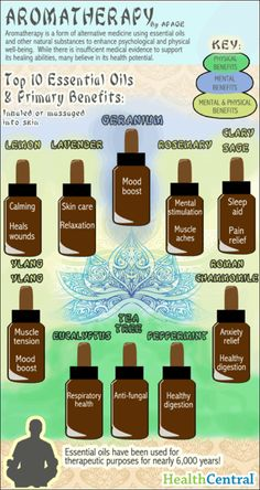 10 top oils and benefits Chart