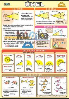 Education, Learning, School, Geometry, Studying, Teaching, Onderwijs