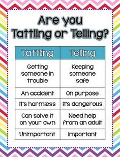 Tattling vs. Telling  **Freebie** from Teach at the Beach on TeachersNotebook.com (6 pages)  - 6 posters with different colorful background showing the difference between tattling and telling (or reporting).