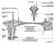 EF76 Nebulon-B Escort Frigate Blueprint