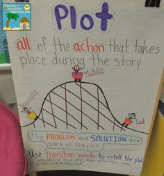 Ideas, books, and anchor charts for teaching plot in your classroom! Plot Anchor Chart, Plot Chart, Kindergarten Anchor Charts, Writing Anchor Charts, Teaching Plot, Teaching Reading, Guided Reading, Reading Logs, Reading Lessons