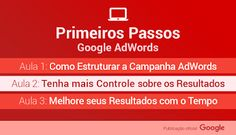 Google para seu Negócio - Google+