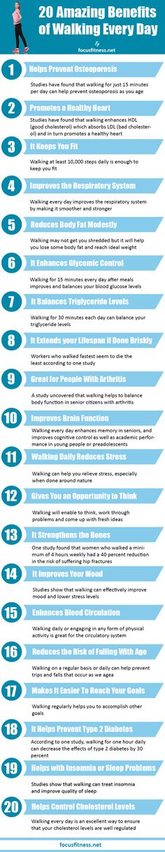 20 Amazing Benefits of Walking Every Day