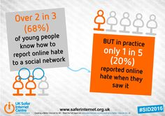 On Safer Internet Day, the UK Safer Internet Centre launched the Creating a Better Internet for All report, a study of children's experiences of online empowerment and online hate.   The survey