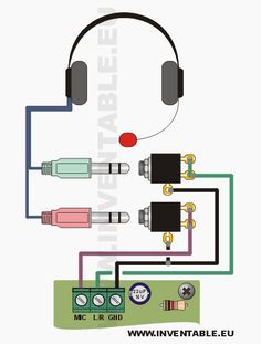 Conexión de los auriculares con jacks separados.