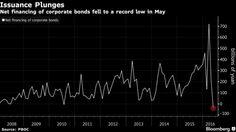 Kyle Bass Says China's Corporate Bond Market Is 'Freezing Up' - Bloomberg