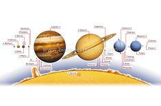 Planeten und Monde Bild