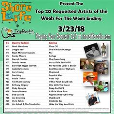 """""""Time Off"""" by Mack Meadows on Trop Rock Chart! @ShoreRadio ShoreLifeRadio.com facebook.com/shoreradio  🏝️📻 Rock Charts, Wind Of Change, Radio Stations, The Dj, Played Yourself, Interview, Facebook, Life, Radio Channels"""
