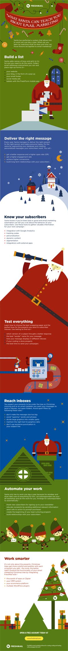 Email marketing can deliver tremendous results when it is done correctly. It is one of the most effective forms of online marketing and that isn't going to change anytime soon. Are your email campaigns performing as well as they could be? Visit: http://freshmail.com/blog/infographic-what-santa-can-teach-you-about-email-marketing/