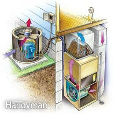 Cleaning Air Conditioners in the Spring. The Family Handyman