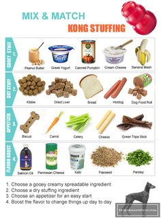 Kong Stuffing ideas for dobermans. Mix and match chart of kong foods.