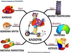 ΑΠΟ6 Clown Crafts, Carnival Crafts, School Carnival, Special Education, Little Ones, Kindergarten, Projects To Try, Teaching, Blog