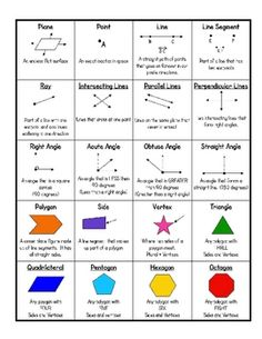 Geometry Vocabulary Reference Pages - Intermediate Grades