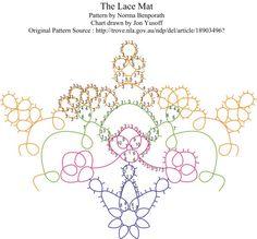 NB+Lace+Mat+chart.jpg 600×559 ピクセル