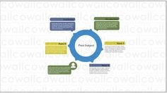 Circle and Points Multicoloured. Free Prezi templates with all component files available to download at http://www.jim-harvey.com/buy-prezi-templates/