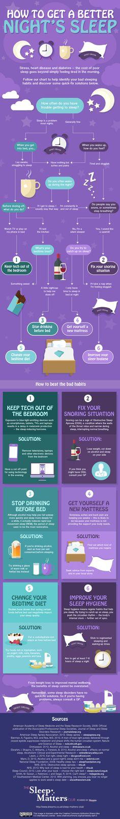 How to Get a Better Night's Sleep #infographic Flowchart #Sleep #Health