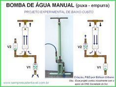 BOMBA DE ÁGUA MANUAL MODELO PUXA-EMPURRA  PROJETO EXPERIMENTAL DE BAIXO CUSTO