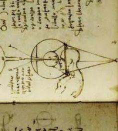 Desenho de Leonardo do olho humano