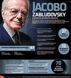 Este 2 de julio falleció el periodista Jacobo Zabludosky a causa de un derrame cerebral. Durante más de treinta años fue una referencia obligada de la noticia en la televisión mexican. Conoce su vida. #Infographic