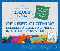 Recycling Facts, Used Clothing, Centre, Clothes, Outfits, Clothing, Kleding, Outfit Posts, Coats