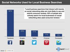 #Localsearch