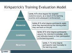 Training Needs Analysis Tna By Hendri Tobing  Needs Assessment