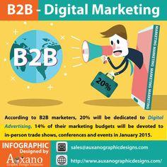 #Digital #Marketing for #B2B #SEO #SocialMedia #PPC #Mailer #WebDesign