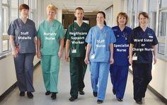 nurses in illinois | Nurses Uniforms | Nursing Schools In Illinois Ny Hospital, Nurse Staffing, Nursing Board, All Nurses, New Nurse, Vintage Nurse, Midwifery, Scrubs, Nursing Uniforms
